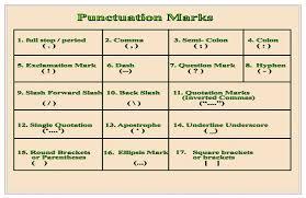 Punctuation Marks 1 Barbara Gregorich