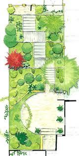 garden design plans. Gardening Design Plans On San Rafael Landscape Ca Landscaping Landscaper Garden G