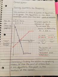 solving systems of equations by elimination guided notes tessshlo
