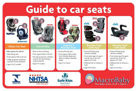 Car Seat Chart Best Baby Car Seats Best Car Seats Baby