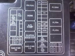 fuse box nissan sentra 2013 fuse wiring diagrams collection 2015 nissan sentra fuse diagram at Nissan Sentra 2013 Fuse Box