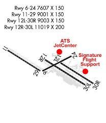 Kstl Charts Airport Fbo Info For Kstl Lambert St Louis Intl St Louis Mo