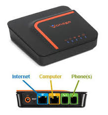 vonage home wiring diagram vonage image wiring diagram vonage wireless router vonage auto wiring diagram schematic on vonage home wiring diagram