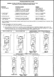 hot water heater thermostat wiring diagram hot robertshaw water heater thermostat wiring diagram robertshaw on hot water heater thermostat wiring diagram