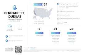 Bernadette Duenas, (626) 387-9539, 7570 Church St, Lemon Grove, CA ...