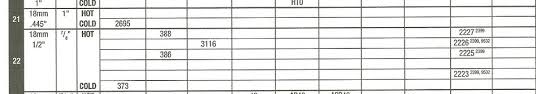 Autolite Heat Range Chart Fs Autolite 2223 Spark Plugs Sold G503 Military Vehicle