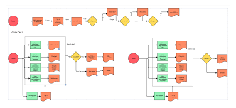 Create Your Own Flow Chart Simple Flow Chart Diagram Svg Flow Chart Diagrams With