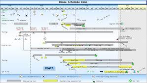 Professional Gantt Chart Gantt Chart Examples Project Management Software