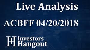 Acbff Stock Price Chart Acbff Stock Aurora Cannabis Inc Live Analysis 04 20 2018