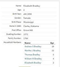 Olive Elizabeth Bradley Scott (1857-1923) - Find A Grave Memorial | Grave  memorials, Death records, Find a grave
