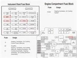 similiar fuse schematic for chevy s keywords chevy s10 fuse box diagram furthermore 1998 chevy s10 fuse box diagram