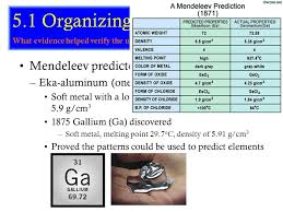 S-113 What is the periodic Table? How is it arranged? - ppt video ...