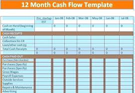 Cash Flow Sheets Cash Flow Sheet Template Metabots Co