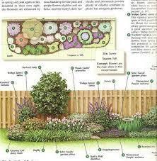 garden design layout landscaping