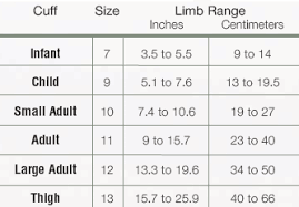 Blood Pressure Cuff Size Chart 13 Bp Cuffs Specially Designed With Pets And Vets In Mind