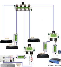 direct tv wiring diagram whole home dvr wiring diagrams direct tv wiring whole house photo al wire diagram images