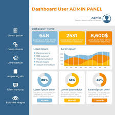 Excel Dashboard Provide Better Services In Excel Dashboard And Others