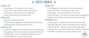 essay on my goals in life essay goals personal goals custom paper sample