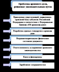 Скачать Путеводитель в архиве курсовая o avgustin Путеводитель в архиве курсовая