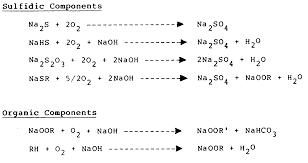 43 Sulfur Oxidation Sulfur Oxidation