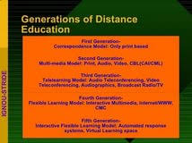 distance learning vs traditional learning essay jealousy in distance learning vs traditional learning essay