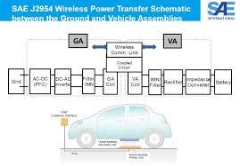 diagrams 7931122 directv genie wiring diagram u2016 directv swm