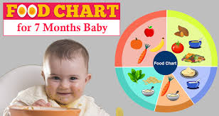 7 Month Baby Food Chart Food Chart For 7 Months Baby With Recipe And Timetable With Pics