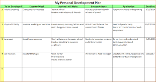 personal development plans sample business development plan template business development plan