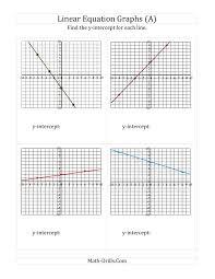 finding y intercept from a linear equation graph maths worksheets year 7 algebra find y intercept