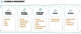 Agile Software Development Principles Patterns And Practices Agile Software Development Principles Patterns And Practices Pdf