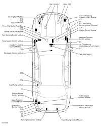 2001 jaguar xj8 fuse box diagram wiring database