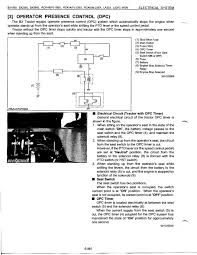 kubota bx2200 wiring diagram wiring diagram kubota bx 2200 bx2200 tractor diagram parts manual source john deere loader hydraulic valve image about wiring