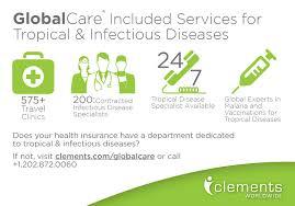 globalcare globalcare pro