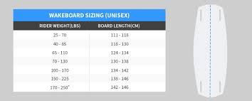 Wakesurf Size Chart True Wakeskate Sizing Chart Hyperlite Board Sizing Chart