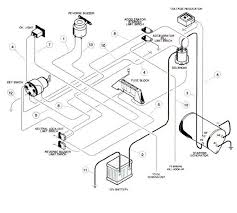 wiring diagram ez go golf cart the wiring diagram amf golf cart wiring diagram electric amf printable wiring wiring diagram · solved ezgo electric