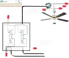 can you install a dimmer switch on a ceiling fan fresh how to replace a ceiling can you install a dimmer switch on a ceiling fan red electrical wire