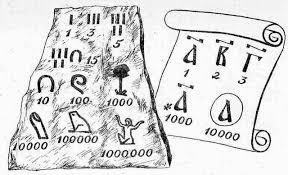 История возникновения цифр древние числа и цифры Руси Рима  древние цифры и числа