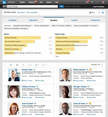 New Linkedin Recruiter Search Insights Surface Valuable Talent