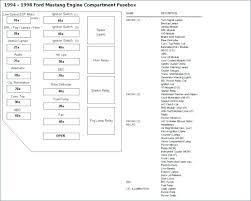 2005 ford f 250 fuse box diagram tropicalspa co 2005 f250 super duty fuse box diagram civic fit of ford f 250