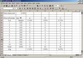 How To Create Spc Chart In Excel Control Charts Control Multiple Attributes