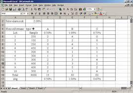 Qc Control Chart Excel Control Charts Control Multiple Attributes