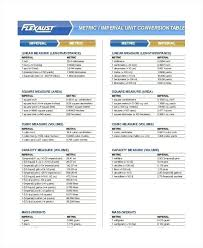 Measurement Conversion Chart Feet To Meters 37 Proper Hieght Conversion Chart