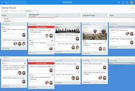 Free Timeline Software For Windows The Top 28 Free And Open Source Project Management Software For Your