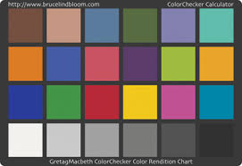 Color Calibration Chart Lx1 Raw Color Calibration Panasonic Compact Camera Talk