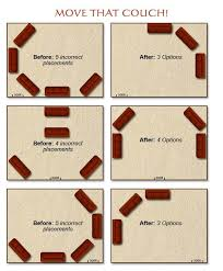 Feng shui tips furniture placement Decorating Tips The Elements Of Feng Shui Feng Shui Sofa Position Article With Tips For All Different Rooms Pinterest The Elements Of Feng Shui Feng Shui Sofa Position Article With