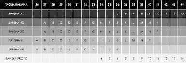 Sizes Chart Studiodanza Studiodanza