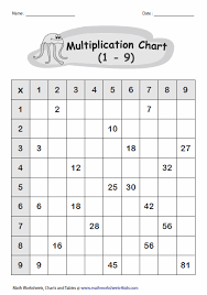 Partially Filled Chart Math Multiplication Worksheets