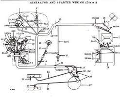 diesel starter wiring diagram creative diesel engine starter wiring diesel starter wiring diagram simple john deere stx38 wiring diagram generator starter diesel in