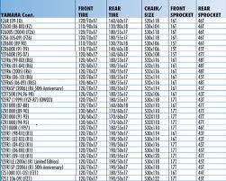 Honda Grom Sprocket Chart 69 Correct Stock Sprocket Size Chart
