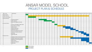 high level project schedule ansar model school